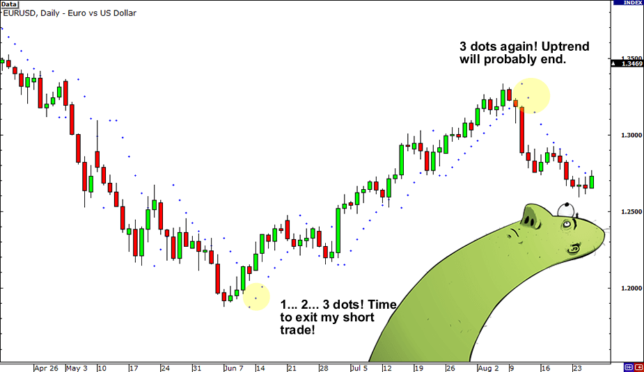 What Does Weak Shorts Mean Siby Varghese Top Forex